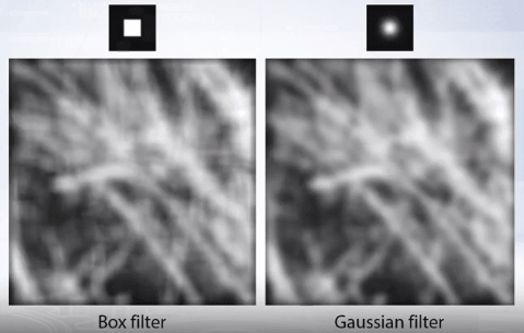 Example of smoothing with gaussian filter