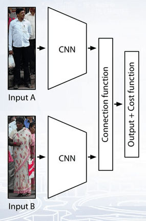 Example of animated convolution